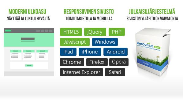 Moderni ulkoasu - responsiivinen sivusto - julkaisujärjestelmä